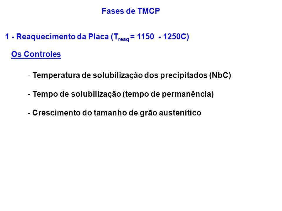Fases de TMCP 1 - Reaquecimento da Placa (Treaq = 1150 - 1250C) Os Controles. Temperatura de solubilização dos precipitados (NbC)