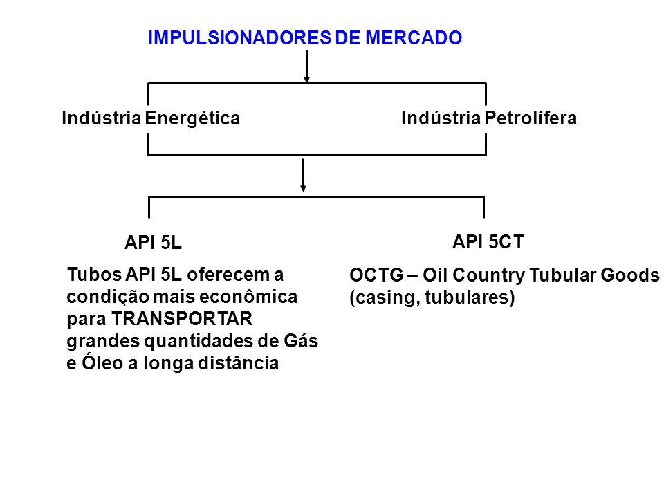IMPULSIONADORES DE MERCADO