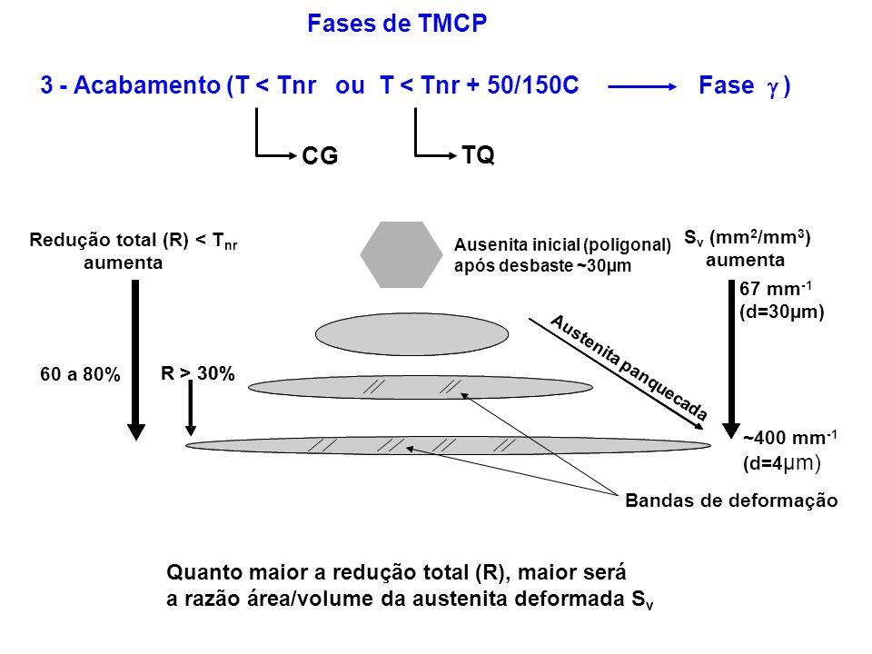 3 - Acabamento (T < Tnr ou T < Tnr + 50/150C Fase  )