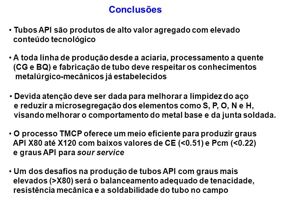 Conclusões Tubos API são produtos de alto valor agregado com elevado