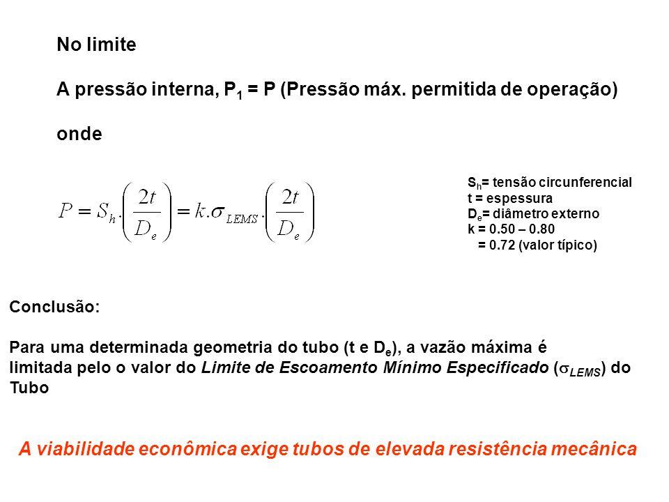 A pressão interna, P1 = P (Pressão máx. permitida de operação) onde