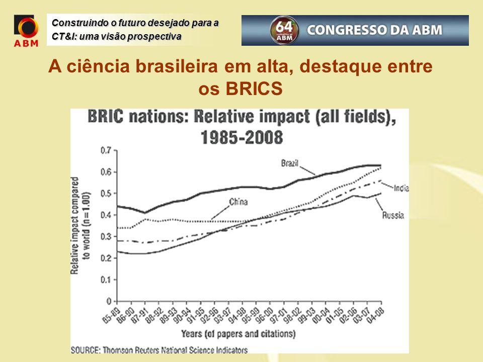 A ciência brasileira em alta, destaque entre os BRICS