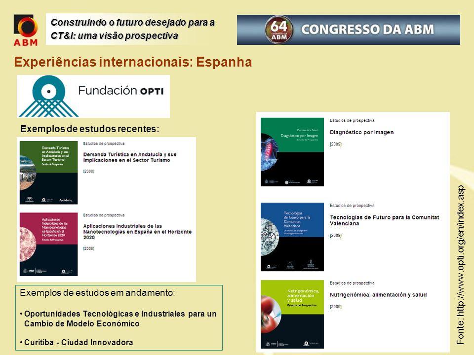 Experiências internacionais: Espanha