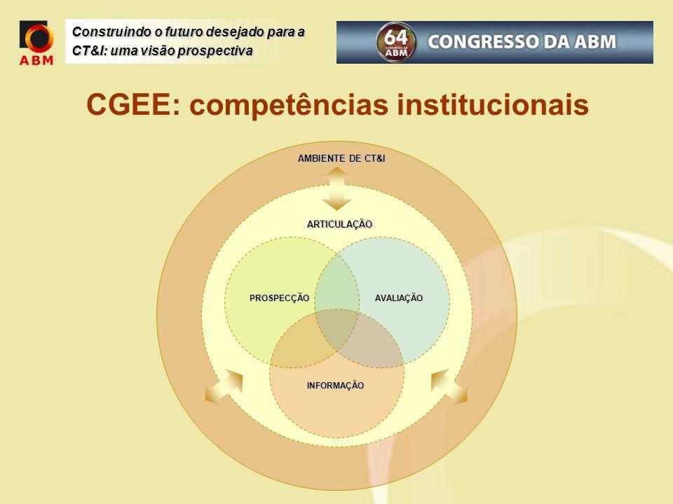 CGEE: competências institucionais