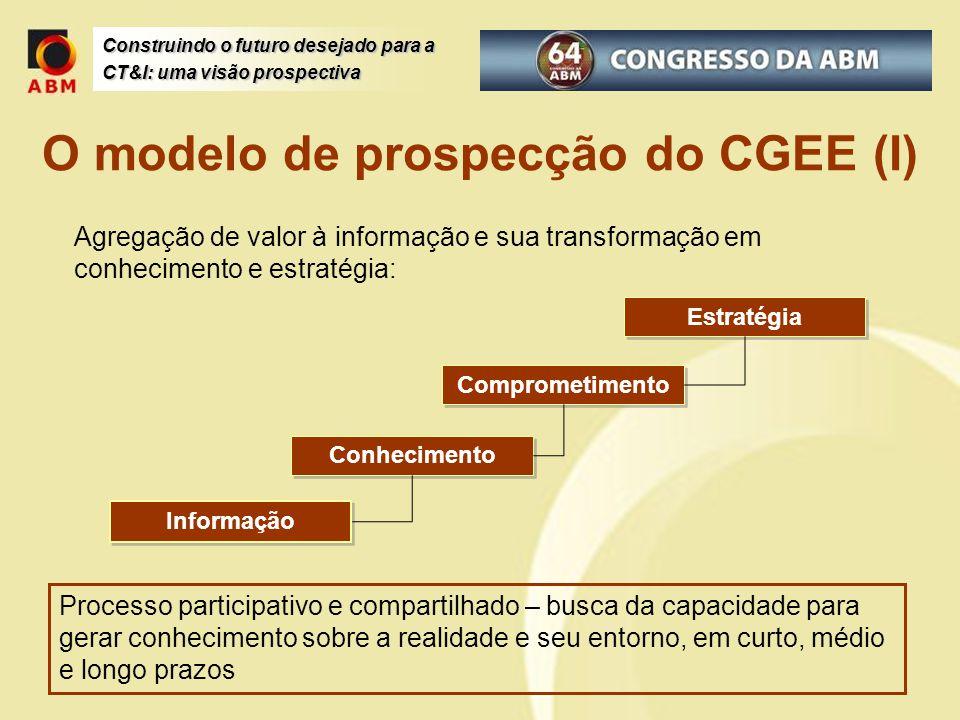 O modelo de prospecção do CGEE (I)