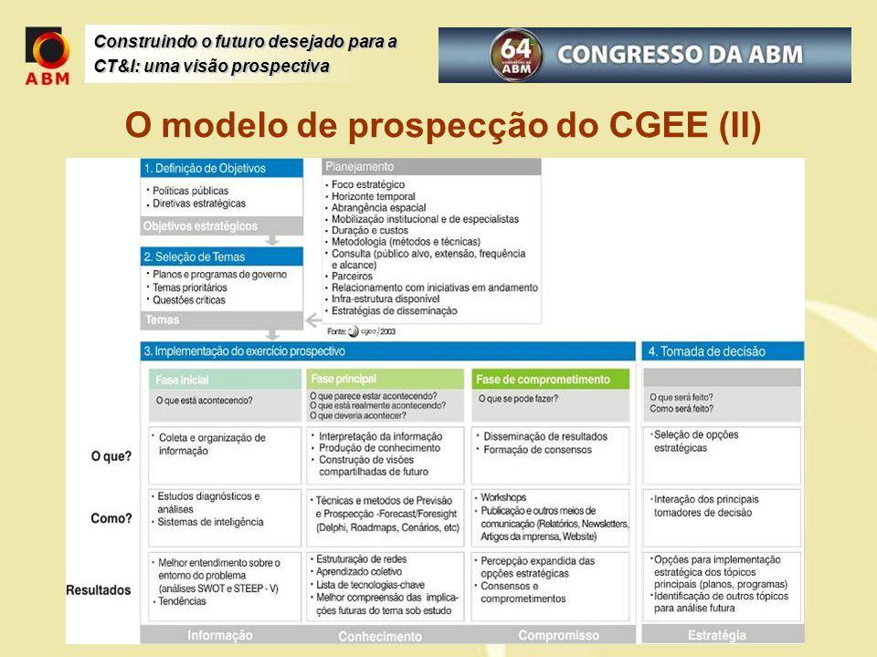O modelo de prospecção do CGEE (II)