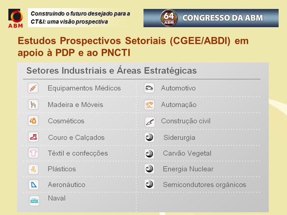 Estudos Prospectivos Setoriais (CGEE/ABDI) em apoio à PDP e ao PNCTI
