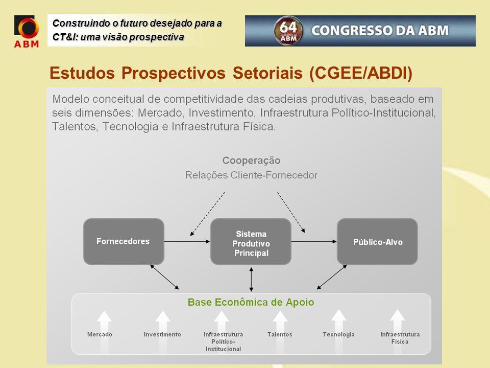 Estudos Prospectivos Setoriais (CGEE/ABDI)