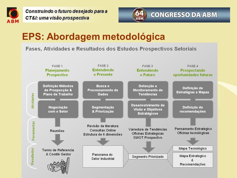 EPS: Abordagem metodológica