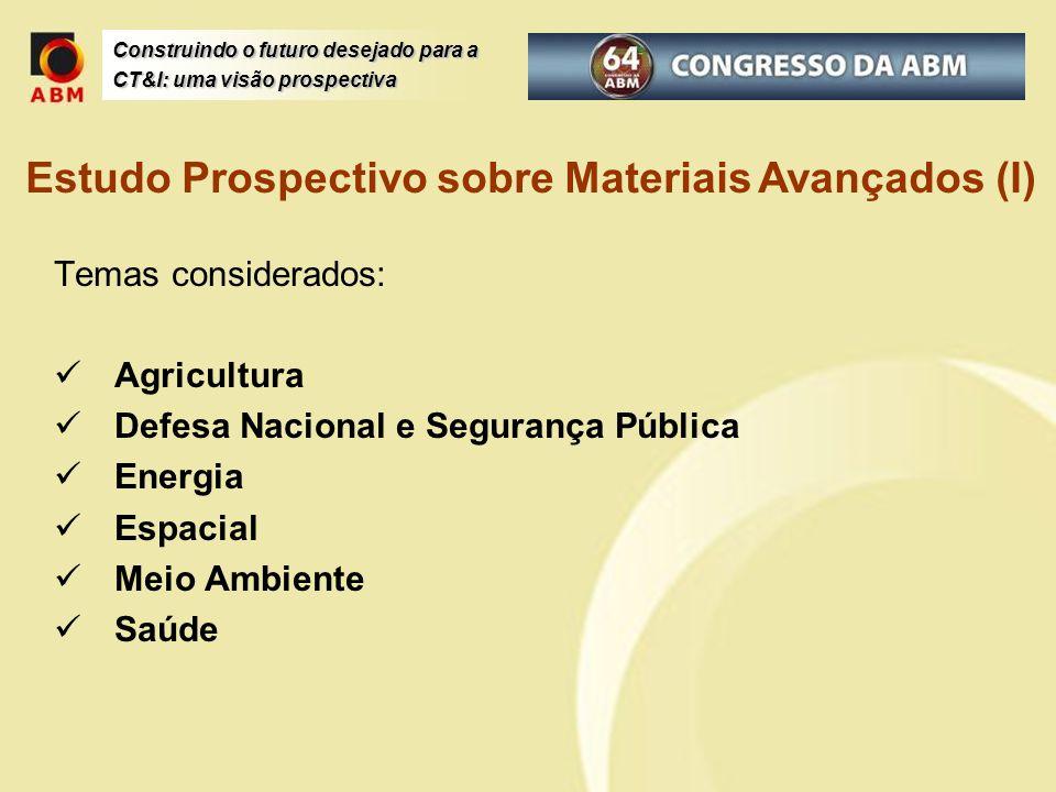 Estudo Prospectivo sobre Materiais Avançados (I)