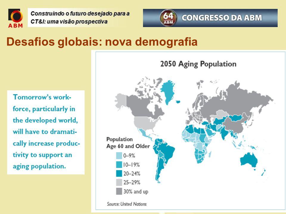 Desafios globais: nova demografia