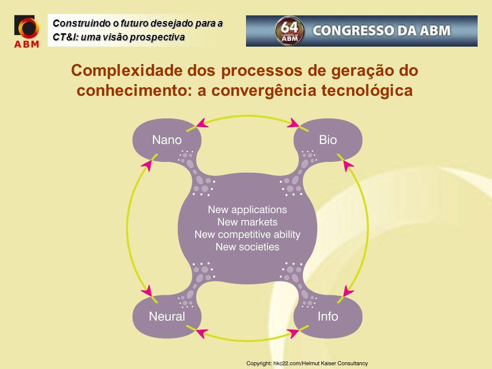 Complexidade dos processos de geração do conhecimento: a convergência tecnológica