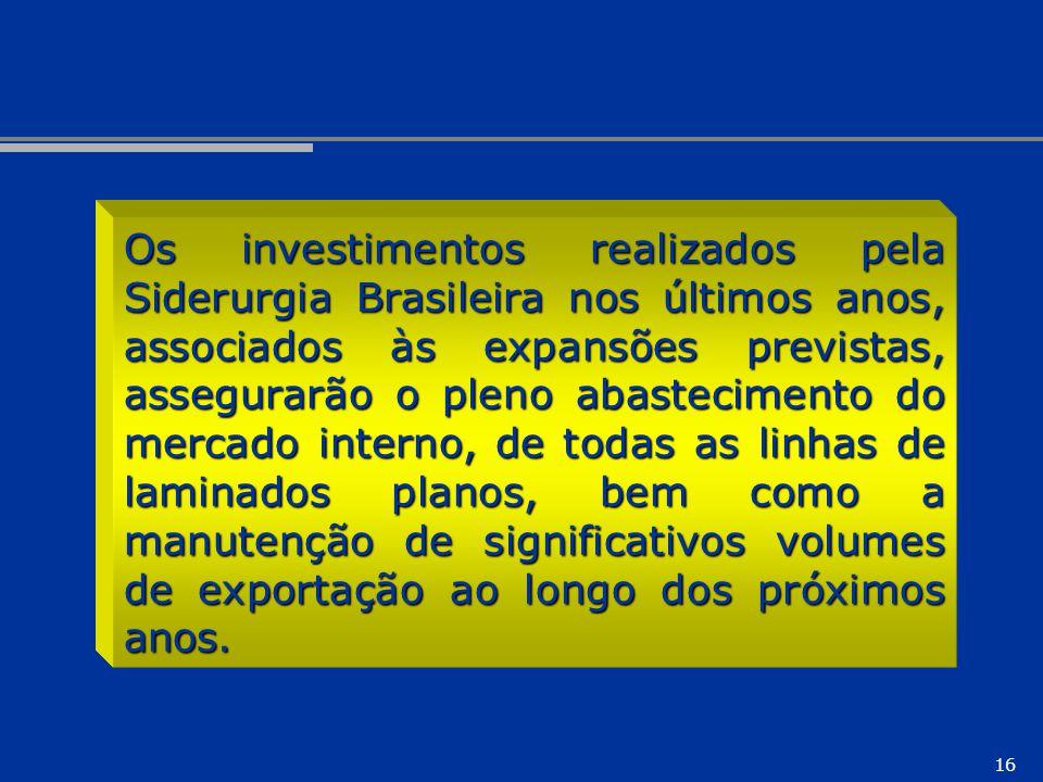 Os investimentos realizados pela Siderurgia Brasileira nos últimos anos, associados às expansões previstas, assegurarão o pleno abastecimento do mercado interno, de todas as linhas de laminados planos, bem como a manutenção de significativos volumes de exportação ao longo dos próximos anos.