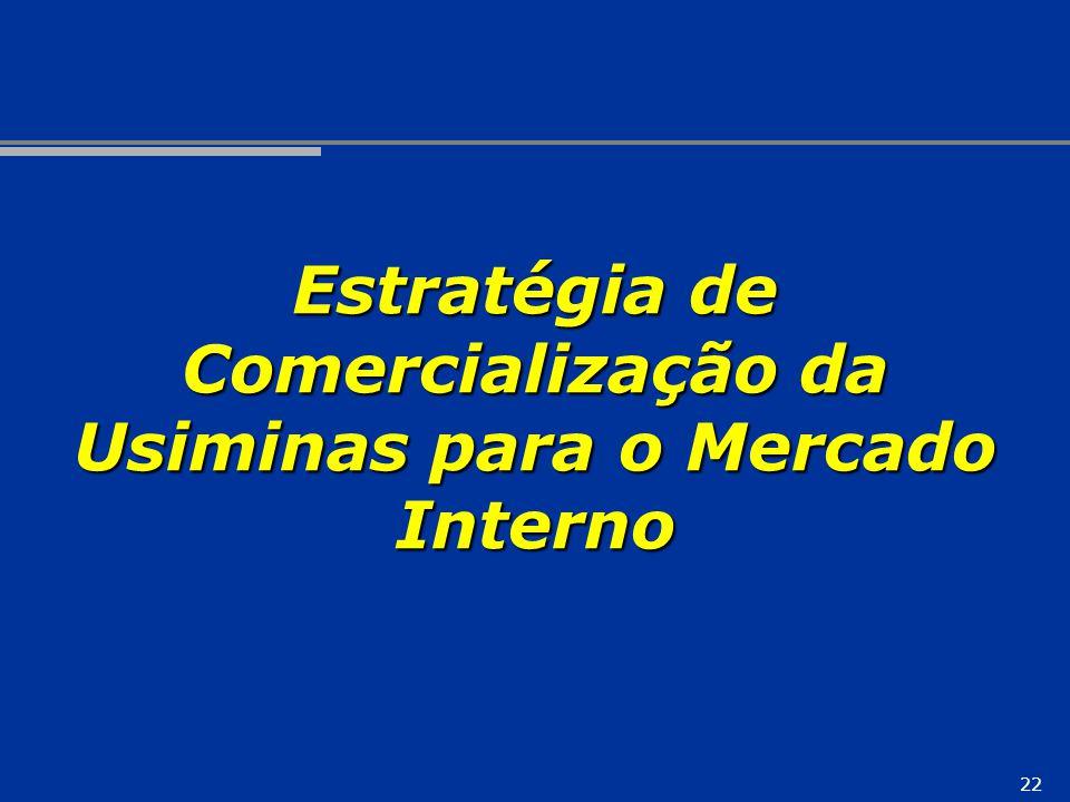 Estratégia de Comercialização da Usiminas para o Mercado Interno
