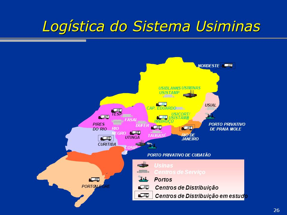 Logística do Sistema Usiminas