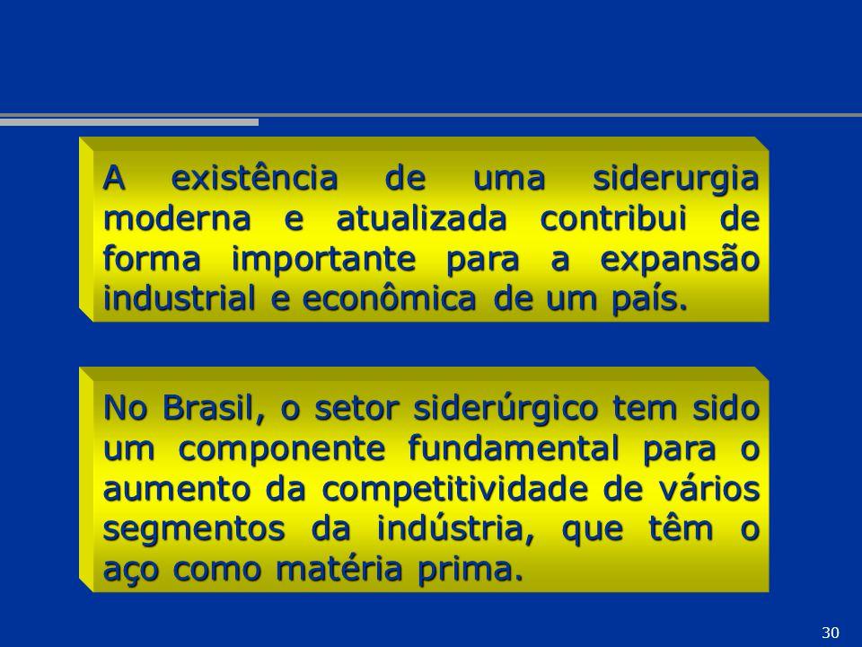 A existência de uma siderurgia moderna e atualizada contribui de forma importante para a expansão industrial e econômica de um país.