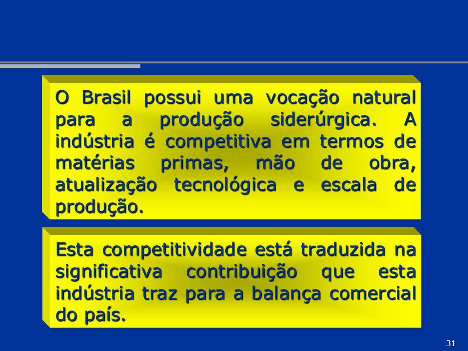 O Brasil possui uma vocação natural para a produção siderúrgica