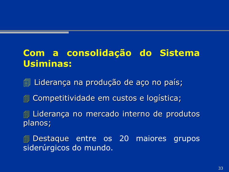 Com a consolidação do Sistema Usiminas: