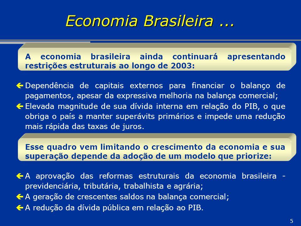 Economia Brasileira ... A economia brasileira ainda continuará apresentando restrições estruturais ao longo de 2003: