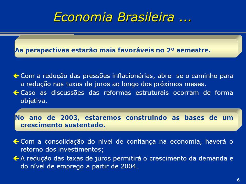Economia Brasileira ... As perspectivas estarão mais favoráveis no 2º semestre.
