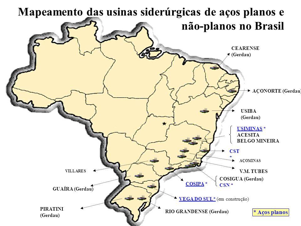 Mapeamento das usinas siderúrgicas de aços planos e não-planos no Brasil
