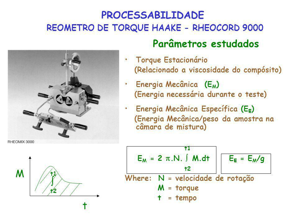 PROCESSABILIDADE REOMETRO DE TORQUE HAAKE - RHEOCORD 9000