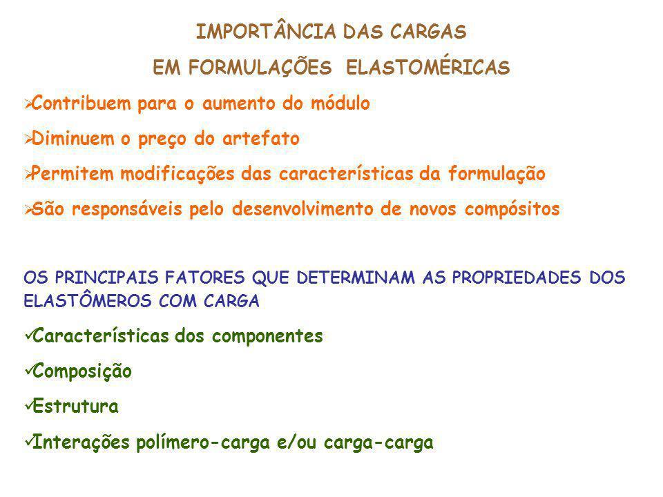 IMPORTÂNCIA DAS CARGAS EM FORMULAÇÕES ELASTOMÉRICAS