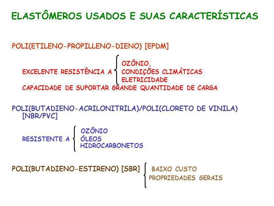 ELASTÔMEROS USADOS E SUAS CARACTERÍSTICAS