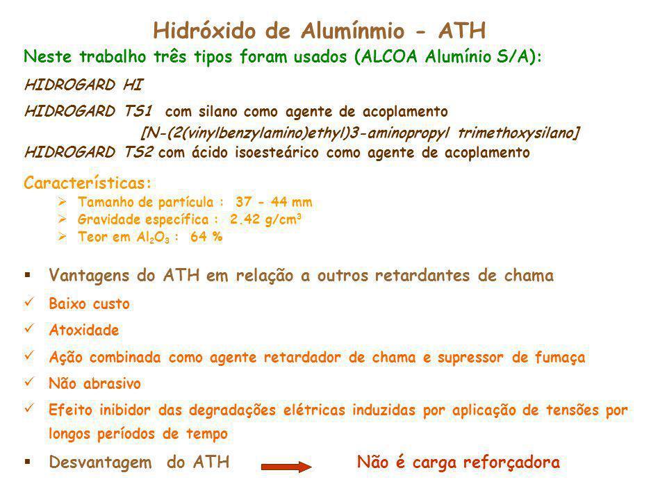 Hidróxido de Alumínmio - ATH