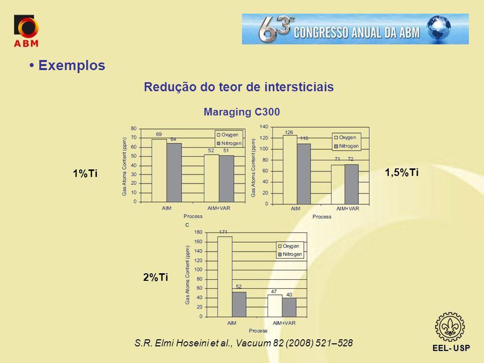 • Exemplos Redução do teor de intersticiais Maraging C300 1%Ti 1,5%Ti