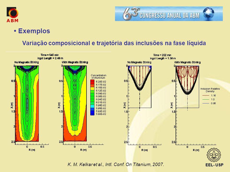 • Exemplos Variação composicional e trajetória das inclusões na fase líquida.