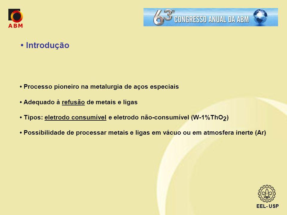 • Introdução • Processo pioneiro na metalurgia de aços especiais