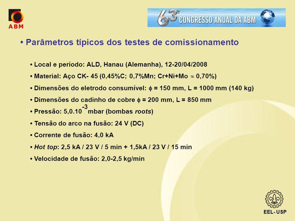 • Parâmetros típicos dos testes de comissionamento