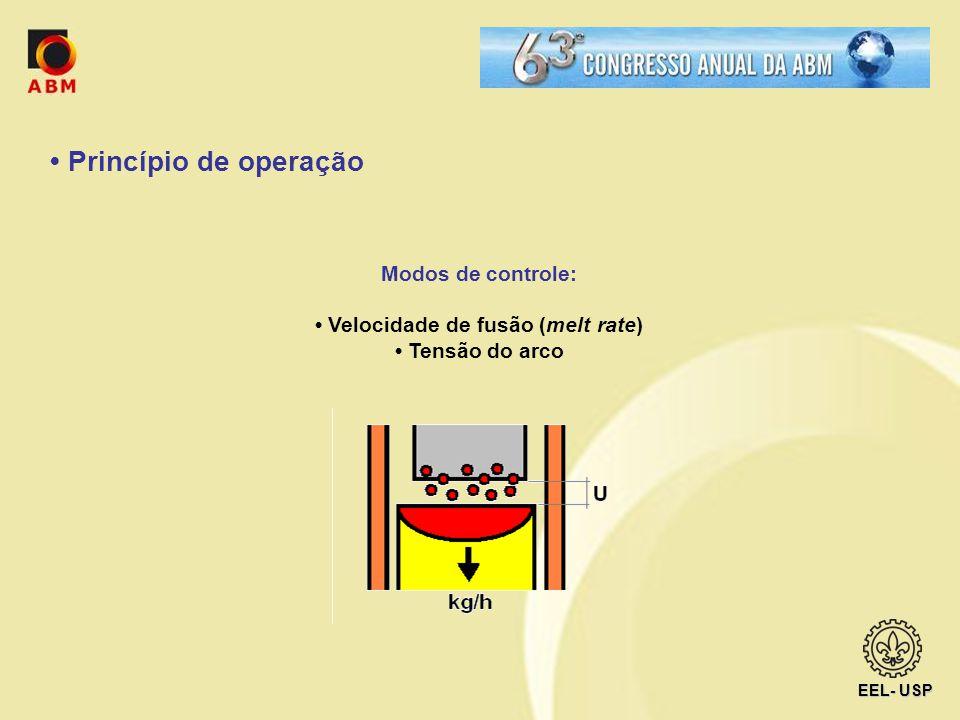 • Velocidade de fusão (melt rate)