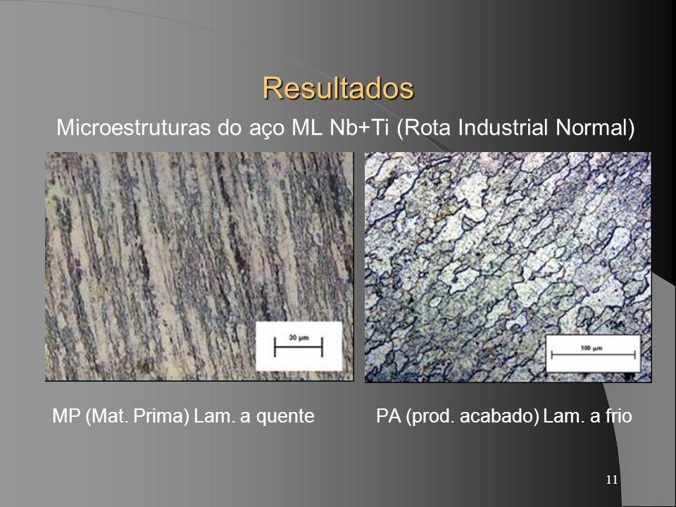 Microestruturas do aço ML Nb+Ti (Rota Industrial Normal)