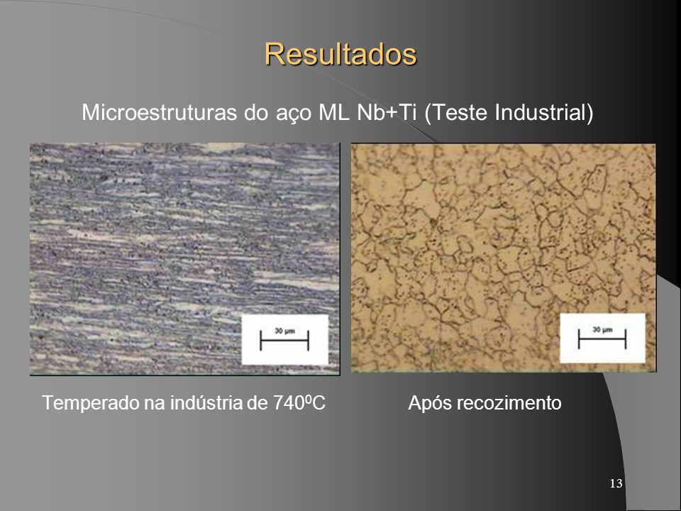 Microestruturas do aço ML Nb+Ti (Teste Industrial)