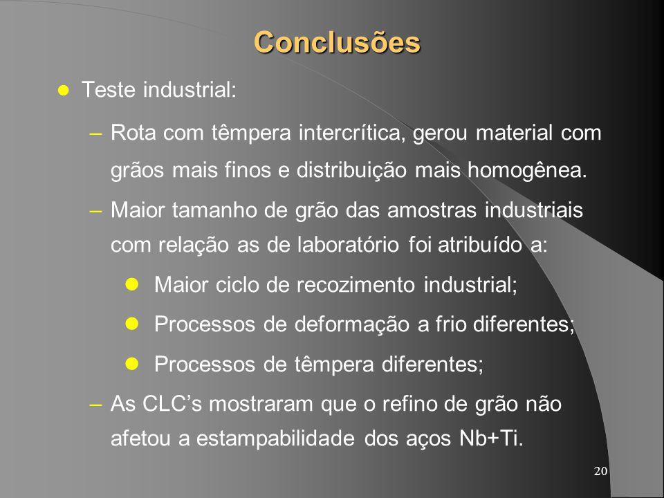 Conclusões Teste industrial: