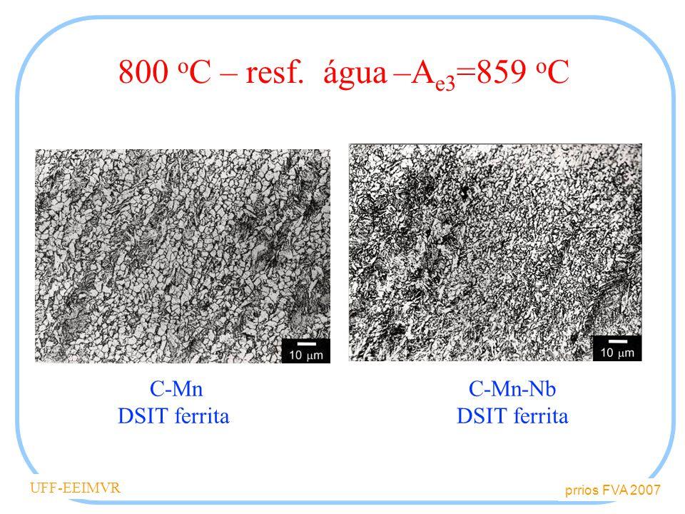 800 oC – resf. água –Ae3=859 oC C-Mn DSIT ferrita C-Mn-Nb DSIT ferrita