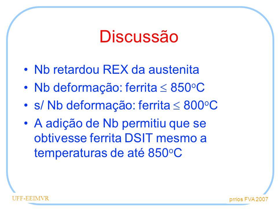 Discussão Nb retardou REX da austenita Nb deformação: ferrita  850oC