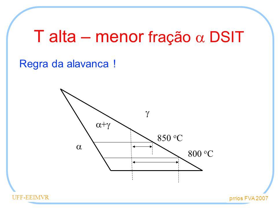 T alta – menor fração  DSIT