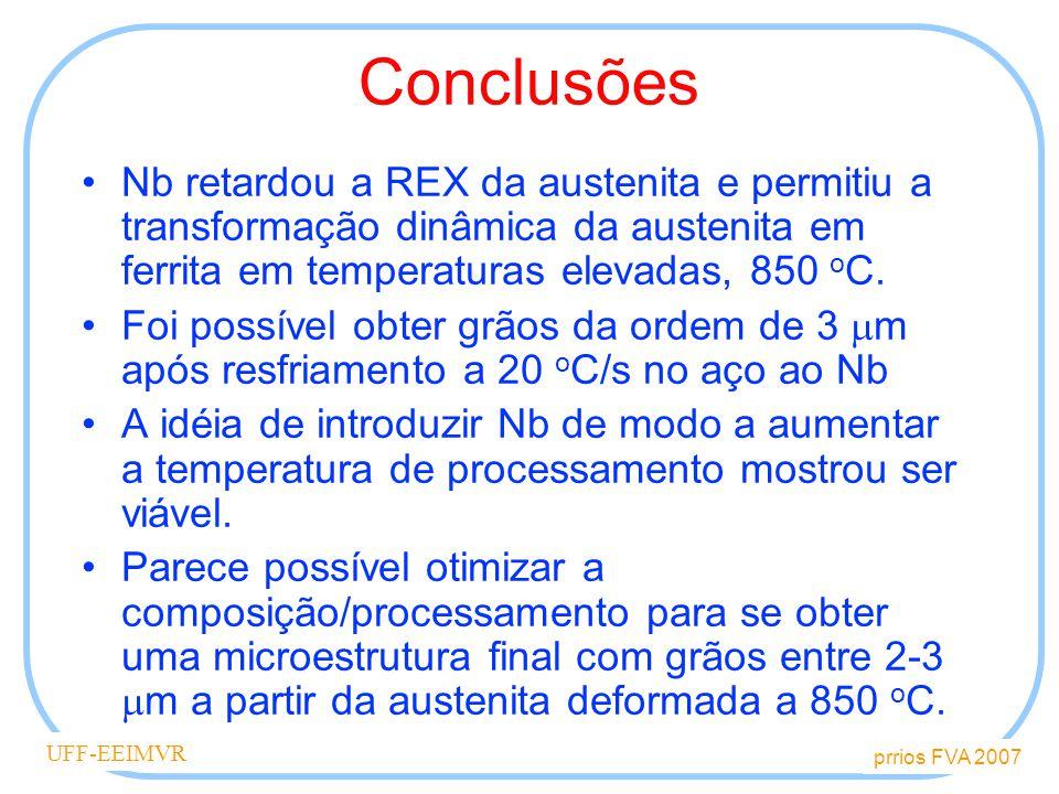 Conclusões Nb retardou a REX da austenita e permitiu a transformação dinâmica da austenita em ferrita em temperaturas elevadas, 850 oC.