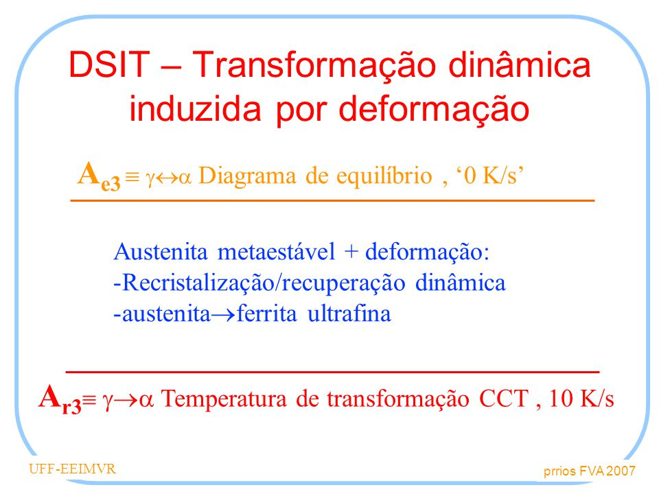DSIT – Transformação dinâmica induzida por deformação