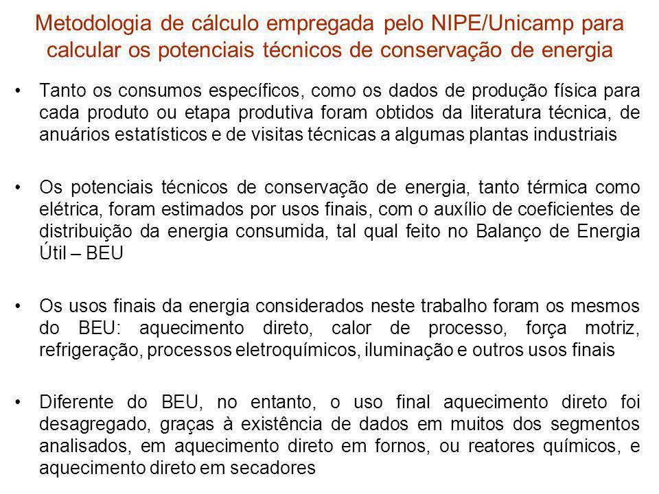 Metodologia de cálculo empregada pelo NIPE/Unicamp para calcular os potenciais técnicos de conservação de energia