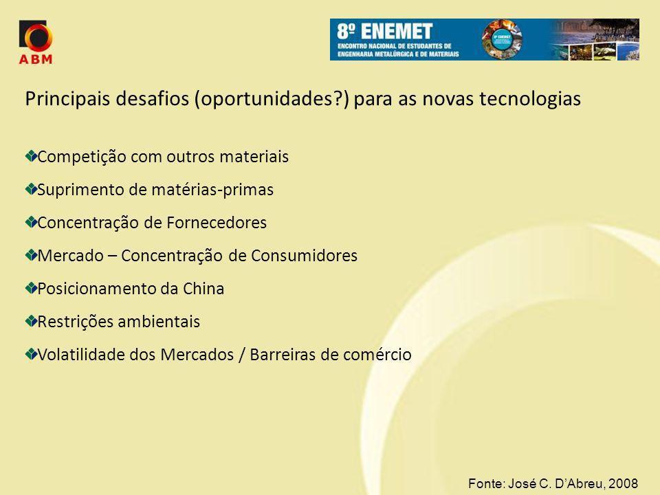 Principais desafios (oportunidades ) para as novas tecnologias
