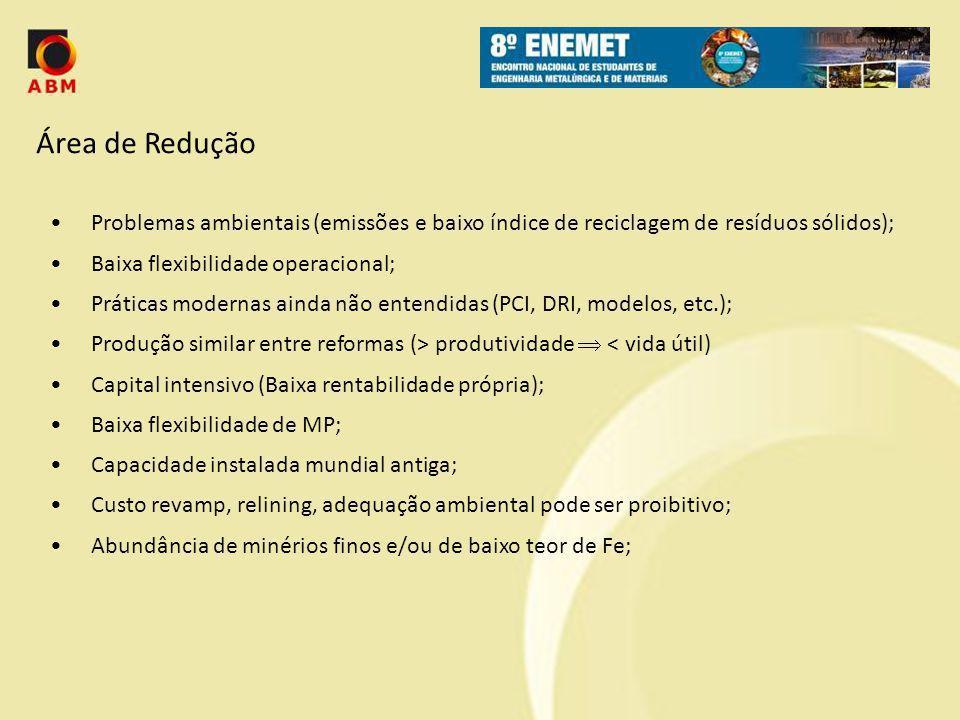 Área de Redução Problemas ambientais (emissões e baixo índice de reciclagem de resíduos sólidos); Baixa flexibilidade operacional;