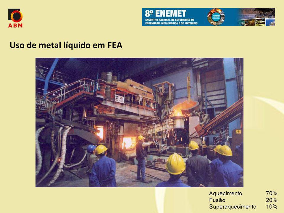 Uso de metal líquido em FEA