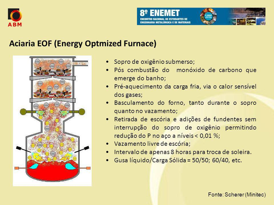 Aciaria EOF (Energy Optmized Furnace)