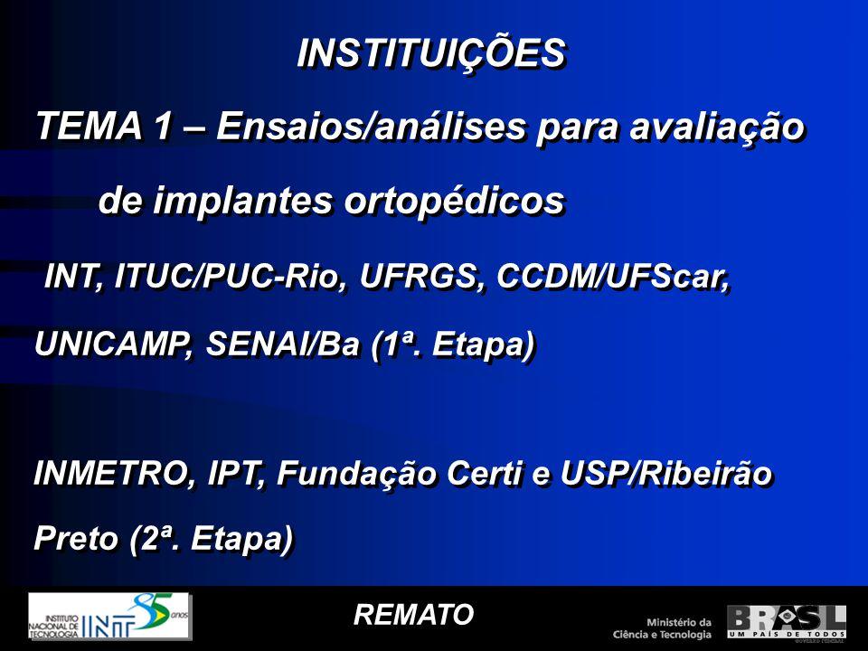 TEMA 1 – Ensaios/análises para avaliação de implantes ortopédicos