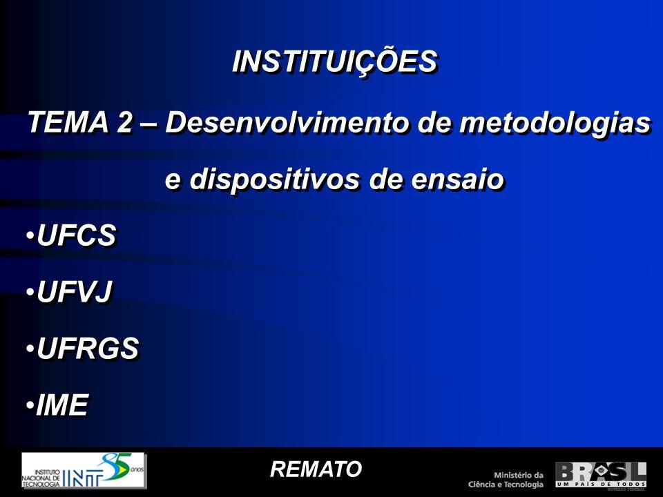 TEMA 2 – Desenvolvimento de metodologias e dispositivos de ensaio UFCS