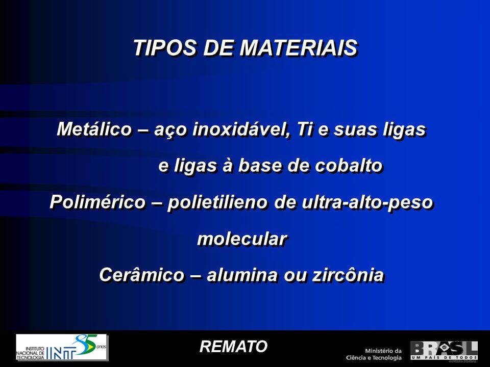 TIPOS DE MATERIAIS Metálico – aço inoxidável, Ti e suas ligas